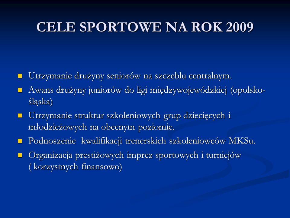 CELE SPORTOWE NA ROK 2009 Utrzymanie drużyny seniorów na szczeblu centralnym. Awans drużyny juniorów do ligi międzywojewódzkiej (opolsko-śląska)