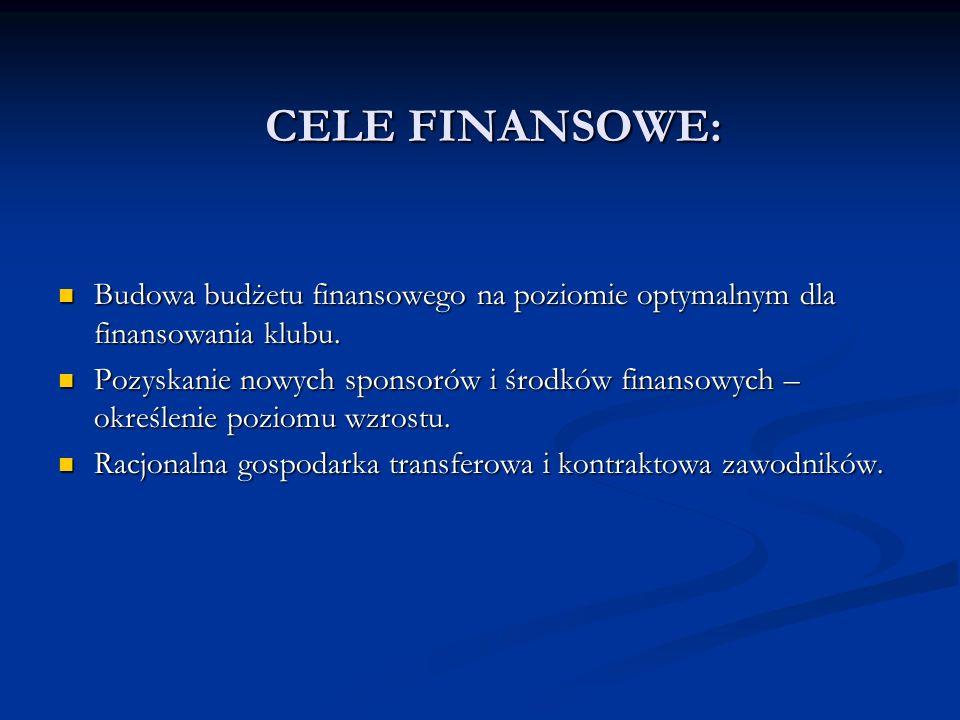 CELE FINANSOWE:Budowa budżetu finansowego na poziomie optymalnym dla finansowania klubu.