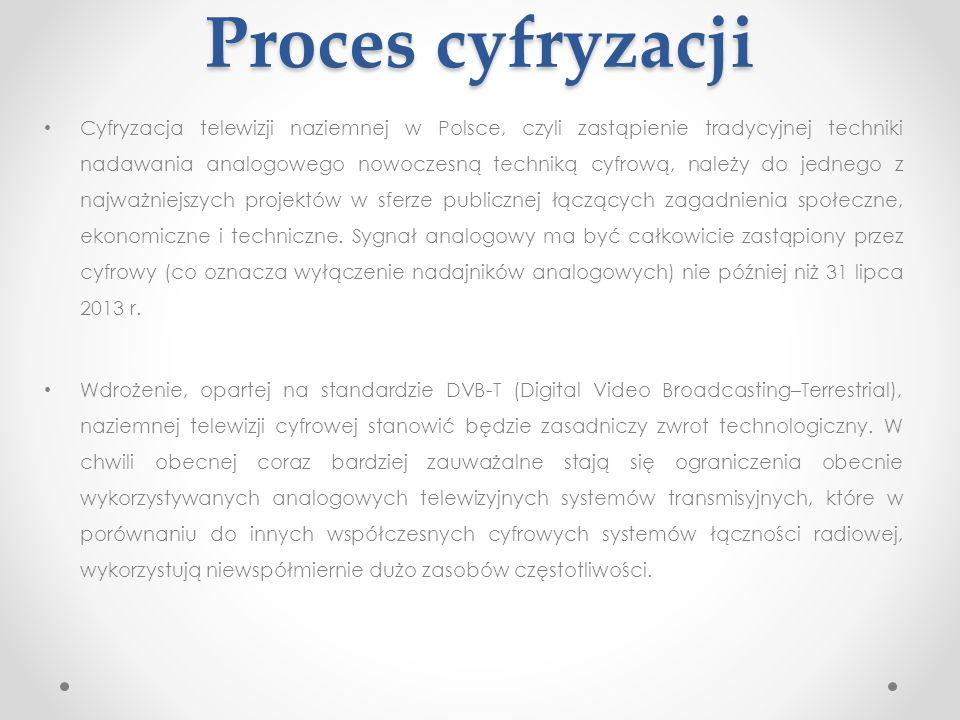 Proces cyfryzacji