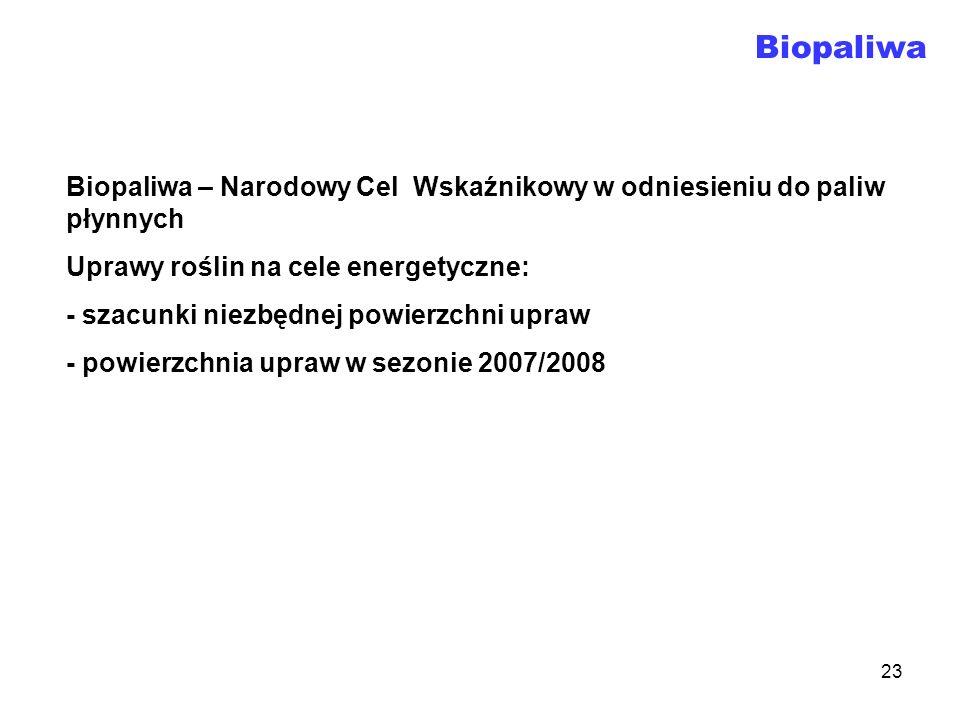 Biopaliwa Biopaliwa – Narodowy Cel Wskaźnikowy w odniesieniu do paliw płynnych. Uprawy roślin na cele energetyczne: