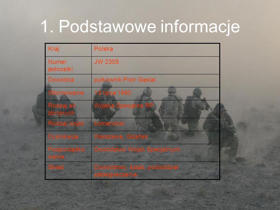 1. Podstawowe informacje