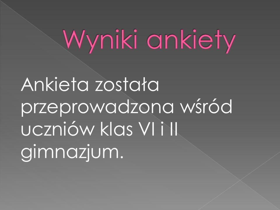Wyniki ankiety Ankieta została przeprowadzona wśród uczniów klas VI i II gimnazjum.