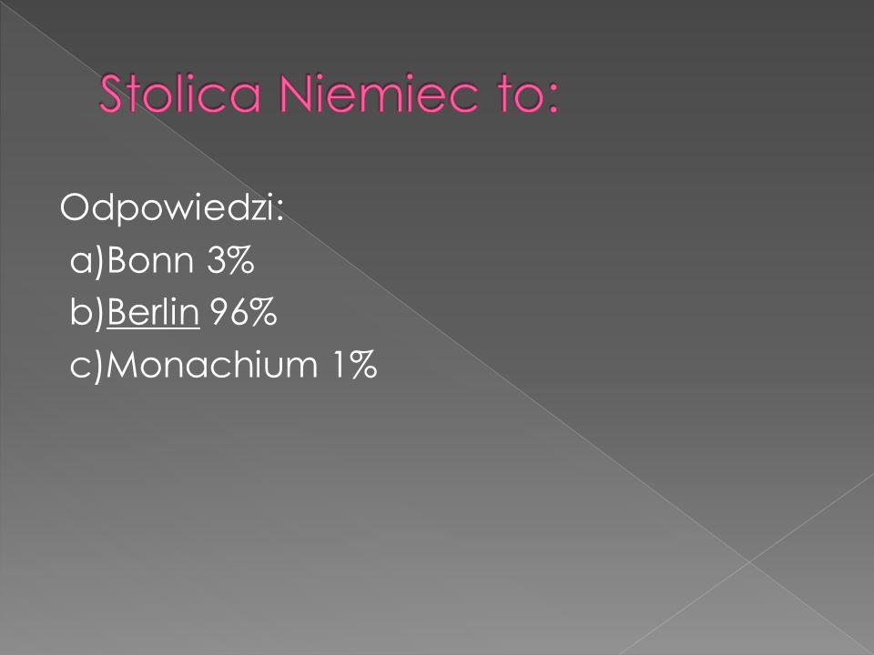 Stolica Niemiec to: Odpowiedzi: a)Bonn 3% b)Berlin 96% c)Monachium 1%