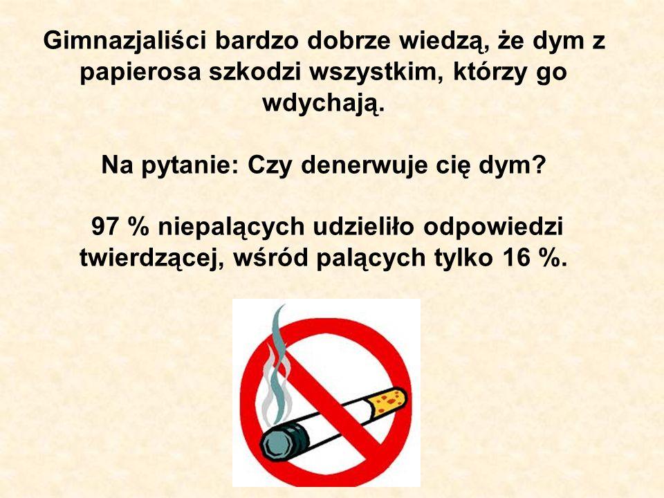 Gimnazjaliści bardzo dobrze wiedzą, że dym z papierosa szkodzi wszystkim, którzy go wdychają.