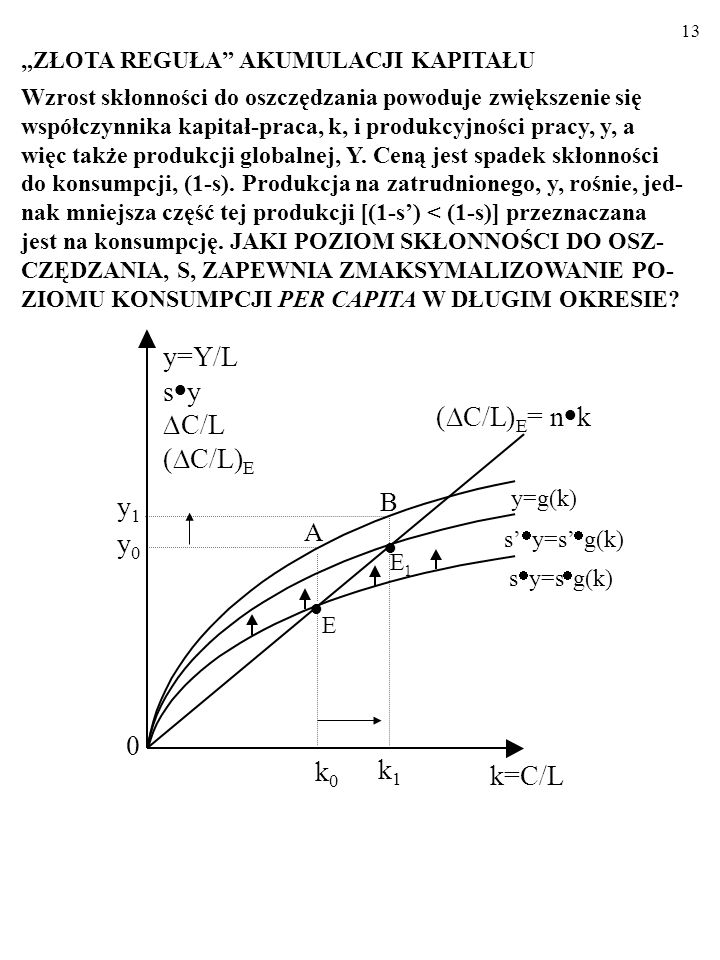 y=Y/L s · y ( D C/L ) = n · k D C/L ( D C/L) y1 y0 · · k k k=C/L B A