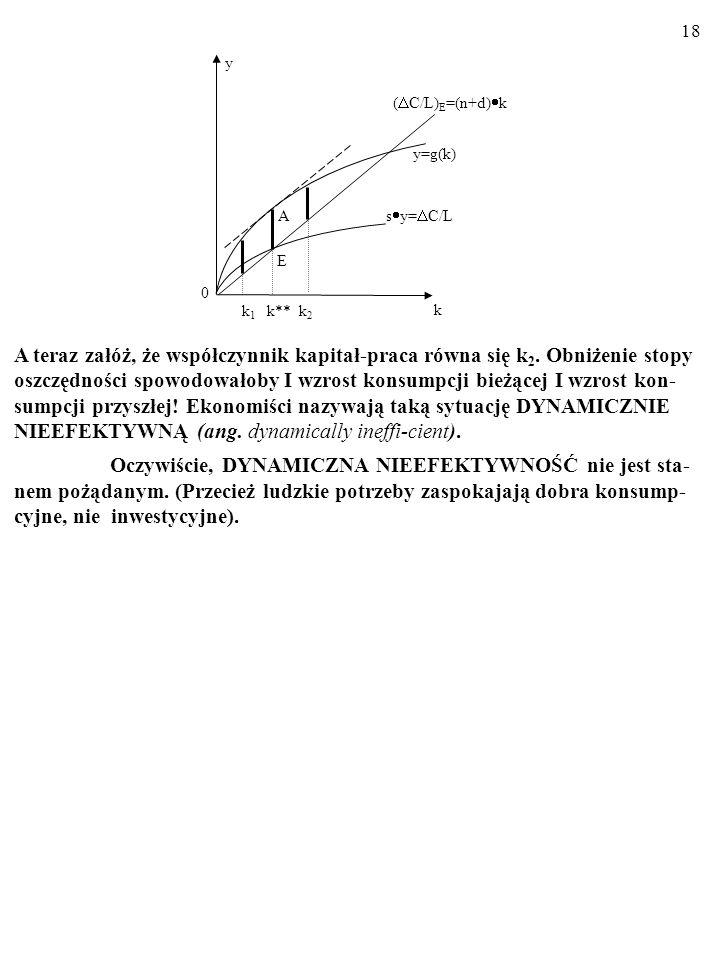 y (C/L)E=(n+d)k. y=g(k) A. sy=C/L. E. k1 k** k2. k.