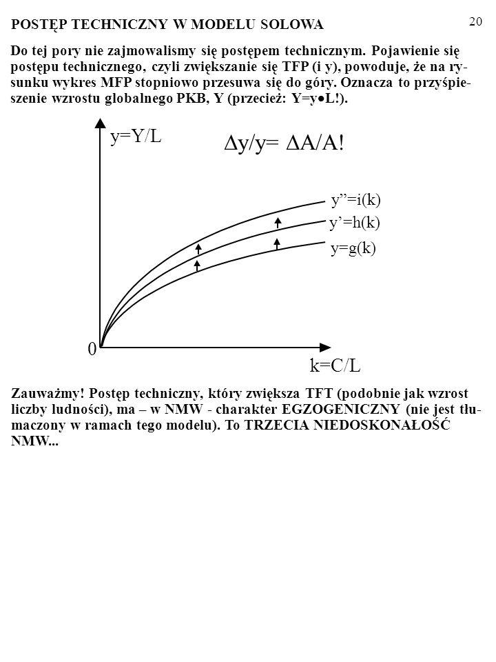y/y= A/A! y=Y/L k=C/L y =i(k) y'=h(k) y=g(k)