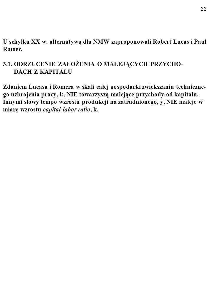 U schyłku XX w. alternatywą dla NMW zaproponowali Robert Lucas i Paul Romer.