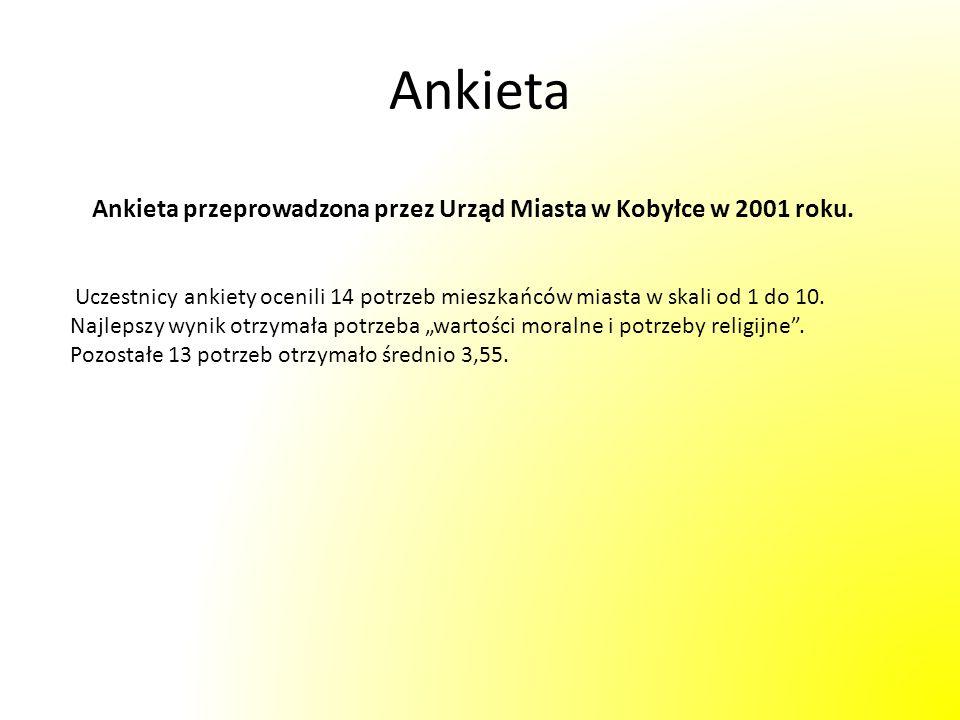 Ankieta Ankieta przeprowadzona przez Urząd Miasta w Kobyłce w 2001 roku.