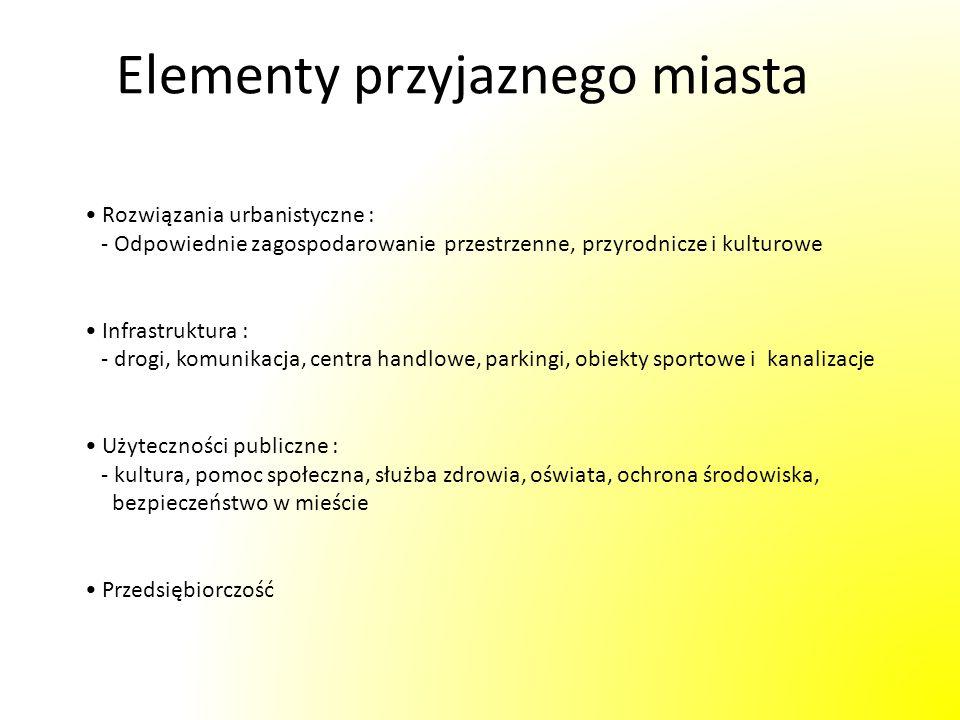 Elementy przyjaznego miasta
