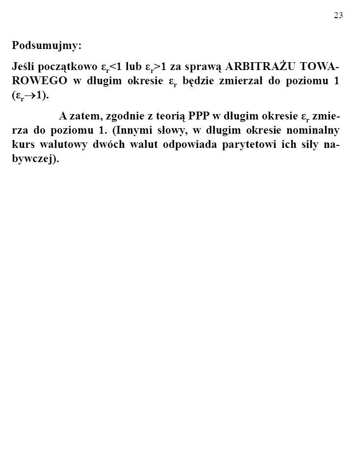 Podsumujmy: Jeśli początkowo εr<1 lub εr>1 za sprawą ARBITRAŻU TOWA-ROWEGO w długim okresie εr będzie zmierzał do poziomu 1 (εr1).
