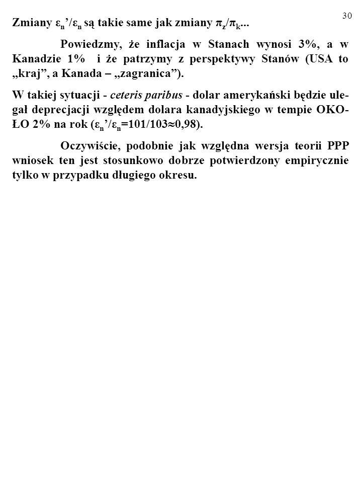 Zmiany εn'/εn są takie same jak zmiany πz/πk...