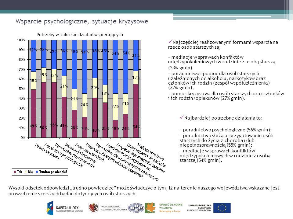 Wsparcie psychologiczne, sytuacje kryzysowe