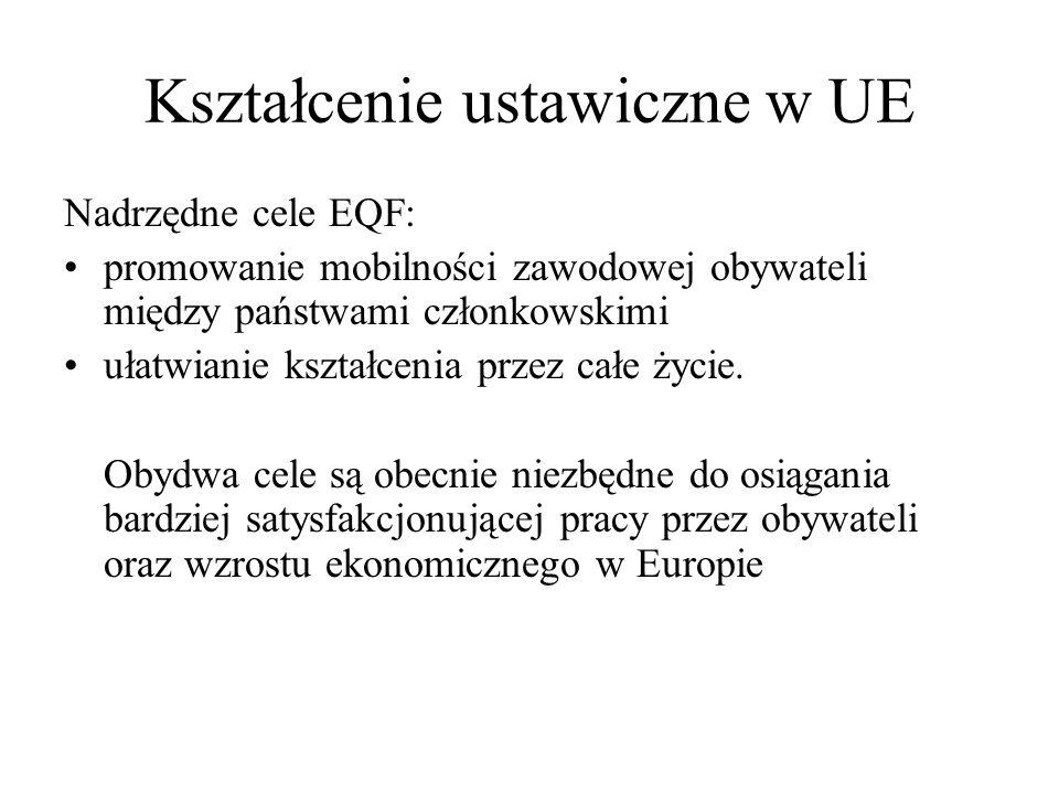 Kształcenie ustawiczne w UE