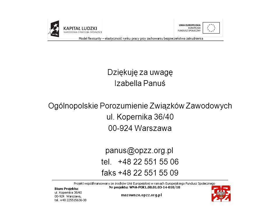 Dziękuję za uwagę Izabella Panuś Ogólnopolskie Porozumienie Związków Zawodowych ul.
