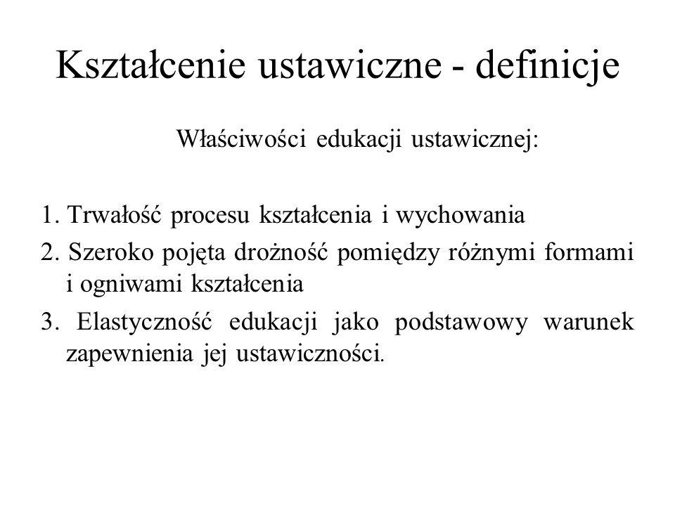 Kształcenie ustawiczne - definicje