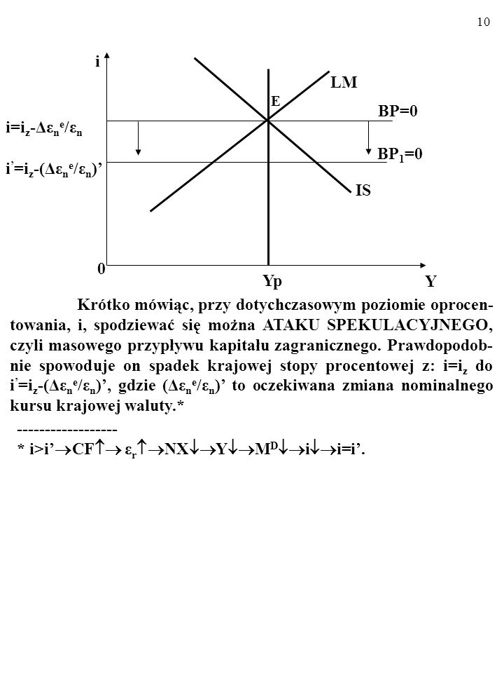 * i>i'CF εrNXYMDii=i'.