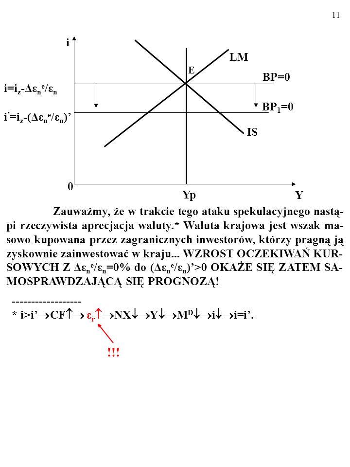 !!! i LM BP=0 i=iz-Δεne/εn i'=iz-(Δεne/εn)' BP1=0 IS Yp Y
