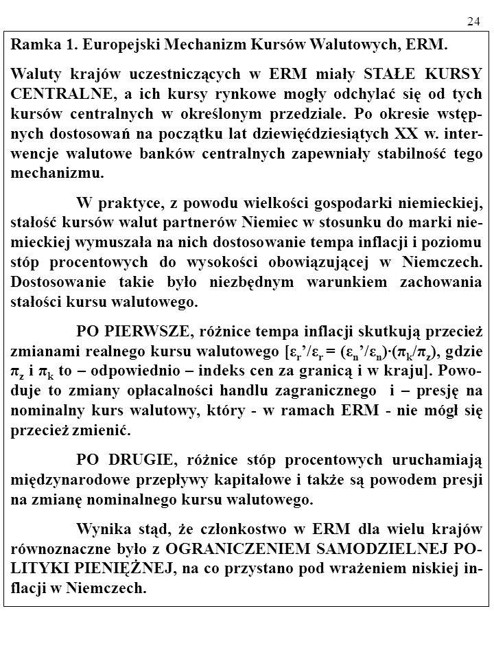 Ramka 1. Europejski Mechanizm Kursów Walutowych, ERM.