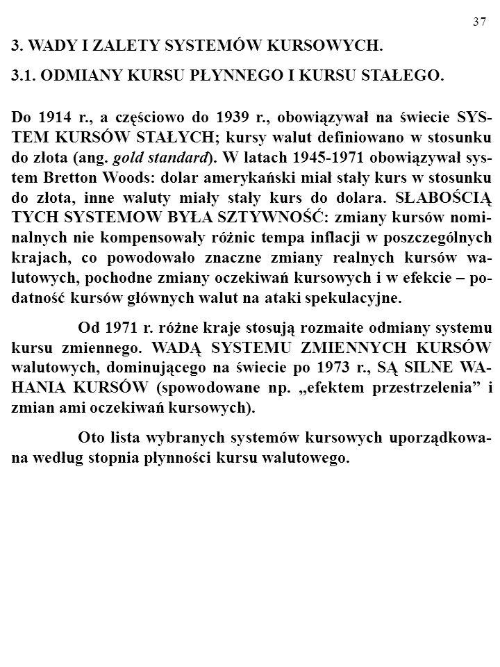 3. WADY I ZALETY SYSTEMÓW KURSOWYCH.