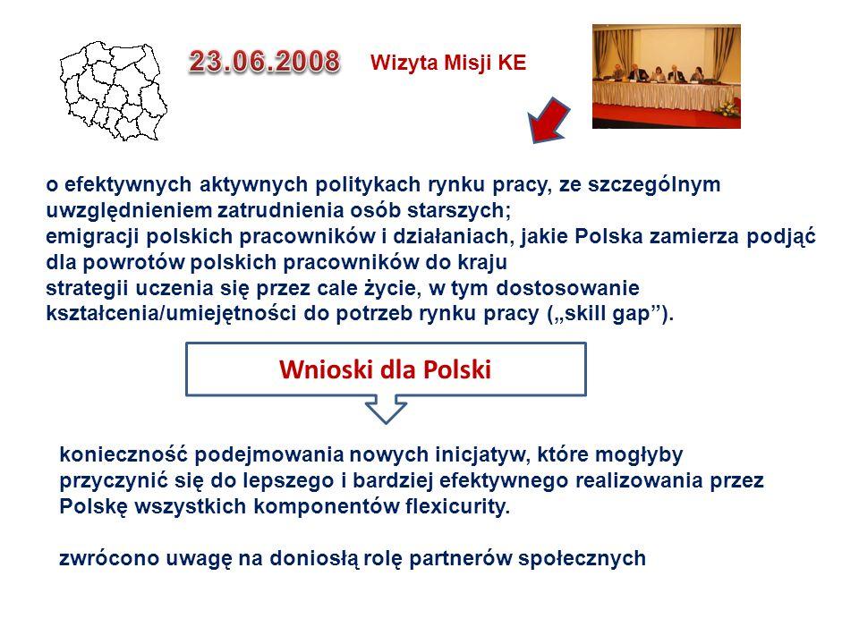 23.06.2008 Wnioski dla Polski Wizyta Misji KE