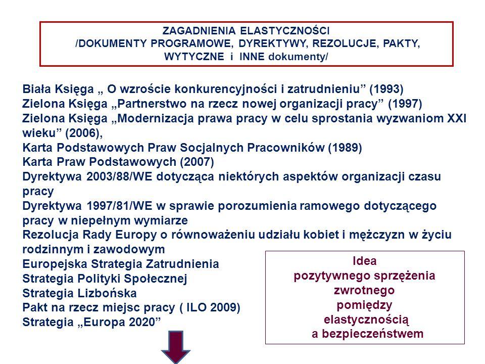 """Biała Księga """" O wzroście konkurencyjności i zatrudnieniu (1993)"""