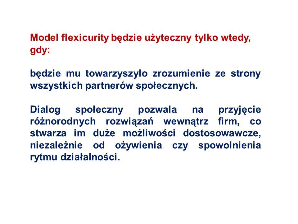 Model flexicurity będzie użyteczny tylko wtedy, gdy: