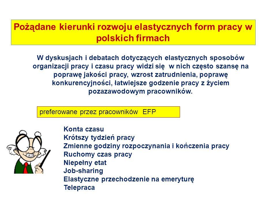 Pożądane kierunki rozwoju elastycznych form pracy w polskich firmach