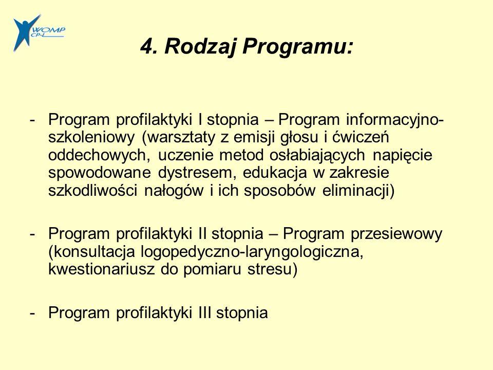 4. Rodzaj Programu: