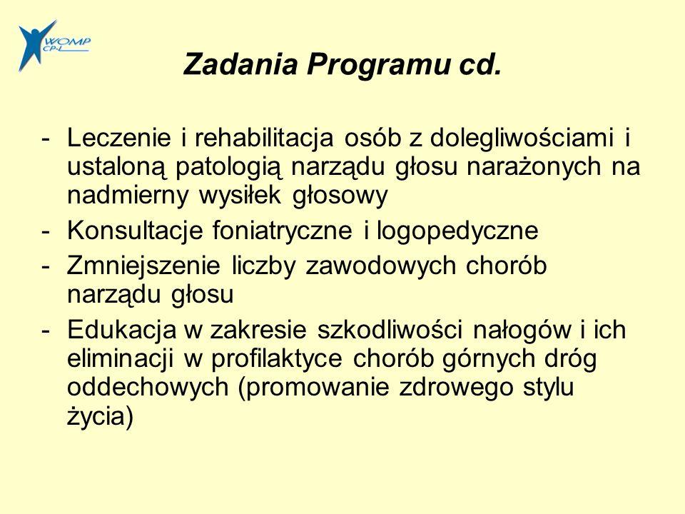 Zadania Programu cd. Leczenie i rehabilitacja osób z dolegliwościami i ustaloną patologią narządu głosu narażonych na nadmierny wysiłek głosowy.