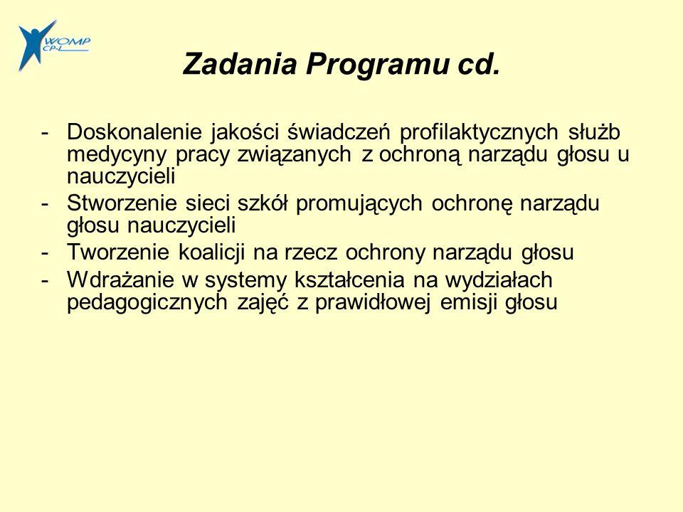 Zadania Programu cd. Doskonalenie jakości świadczeń profilaktycznych służb medycyny pracy związanych z ochroną narządu głosu u nauczycieli.
