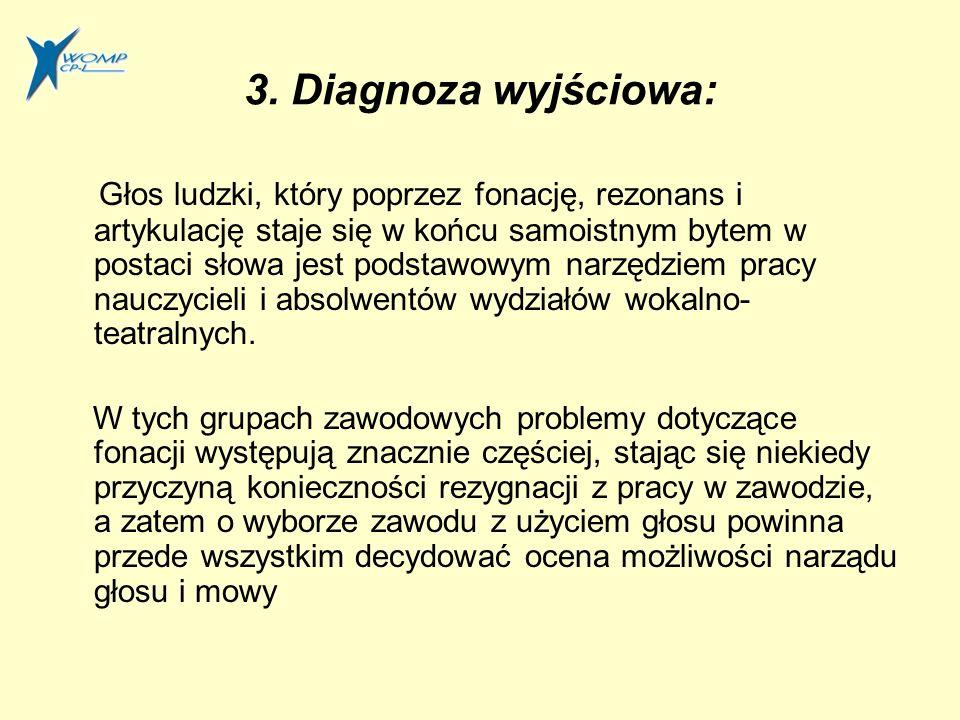 3. Diagnoza wyjściowa: