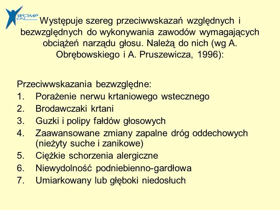 Występuje szereg przeciwwskazań względnych i bezwzględnych do wykonywania zawodów wymagających obciążeń narządu głosu. Należą do nich (wg A. Obrębowskiego i A. Pruszewicza, 1996):