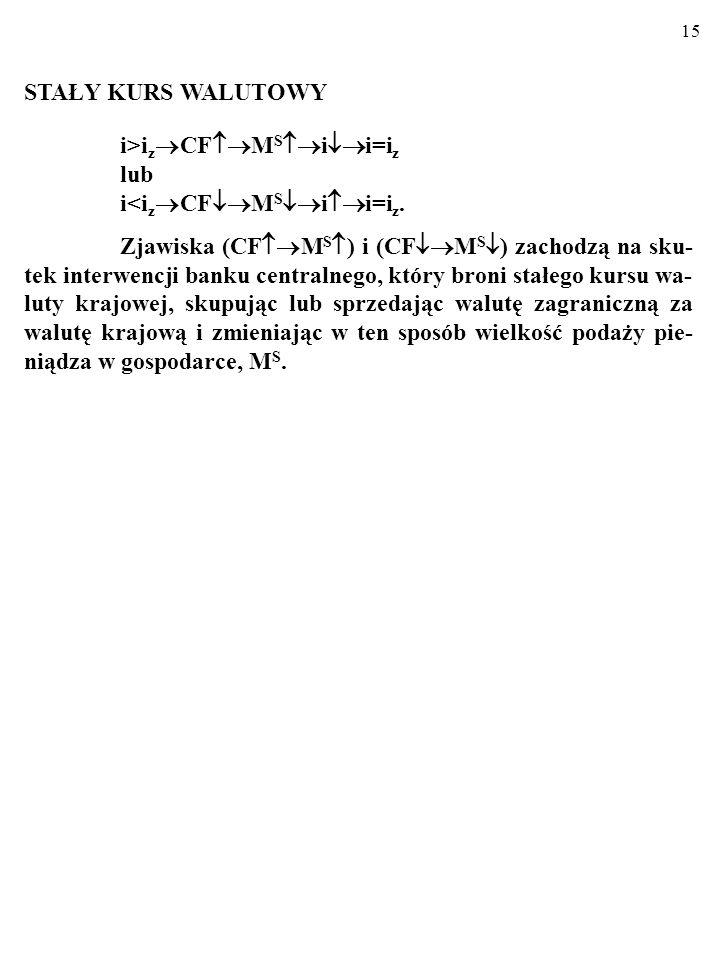 STAŁY KURS WALUTOWY i>izCFMSii=iz. lub. i<izCFMSii=iz.