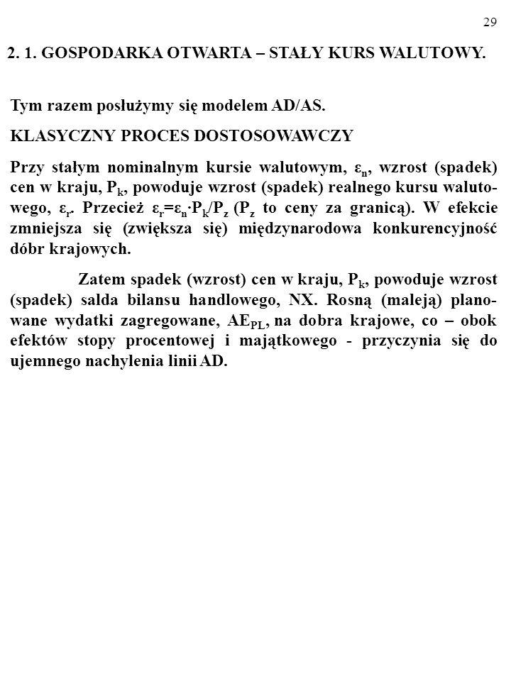 2. 1. GOSPODARKA OTWARTA – STAŁY KURS WALUTOWY.