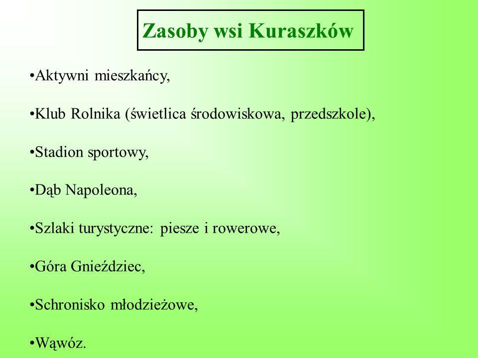 Zasoby wsi Kuraszków Aktywni mieszkańcy,