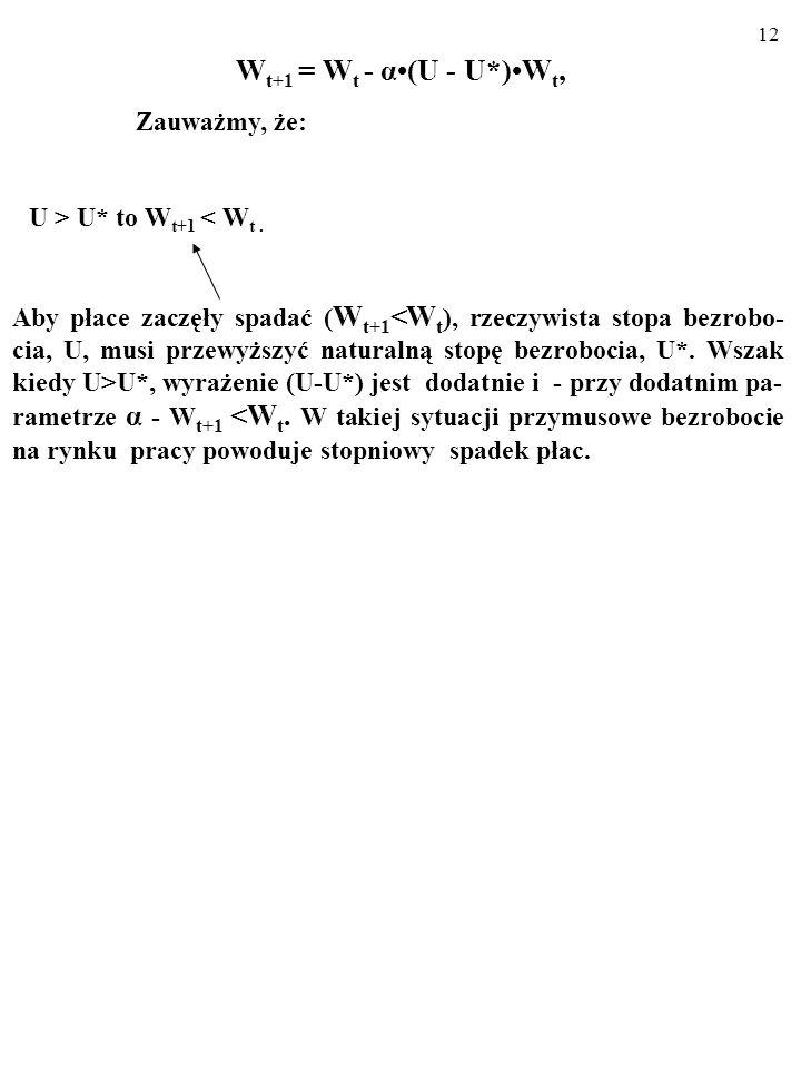 Wt+1 = Wt - α•(U - U*)•Wt, Zauważmy, że: U > U* to Wt+1 < Wt .