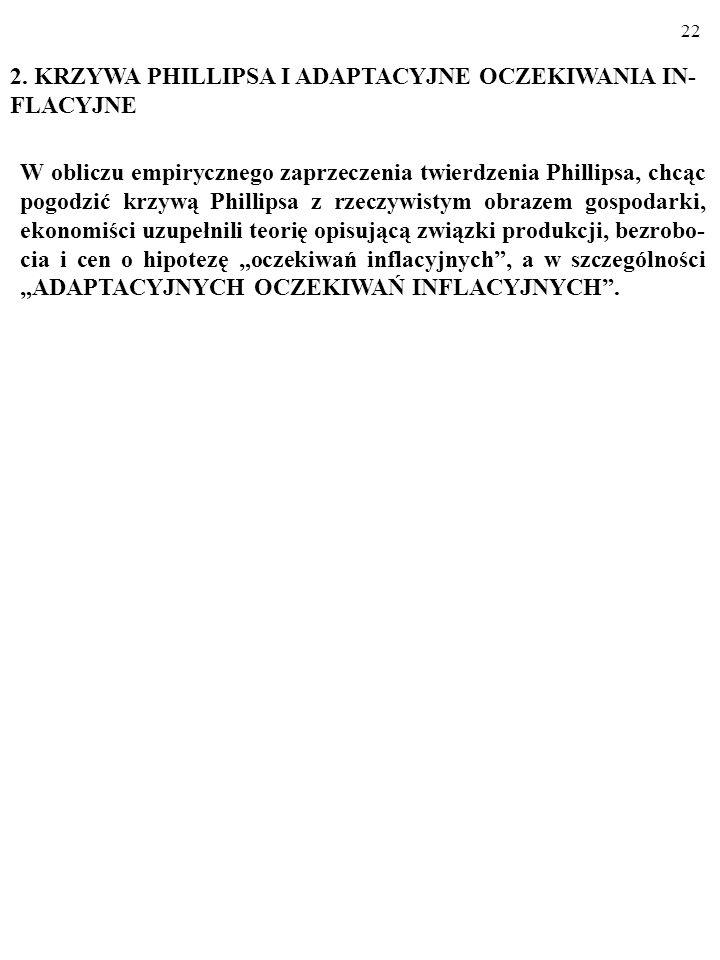 2. KRZYWA PHILLIPSA I ADAPTACYJNE OCZEKIWANIA IN-FLACYJNE