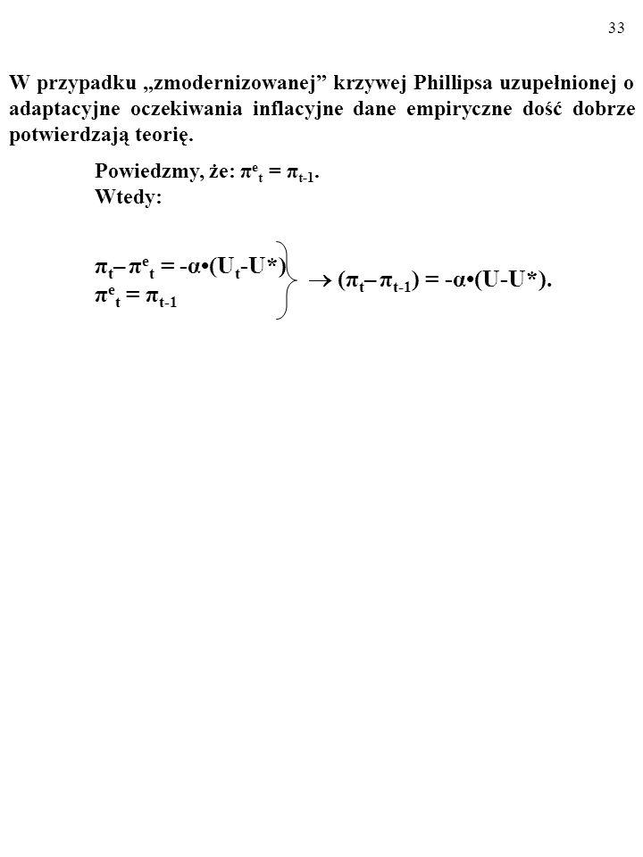 πt– πet = -α•(Ut-U*) πet = πt-1  (πt– πt-1) = -α•(U-U*).