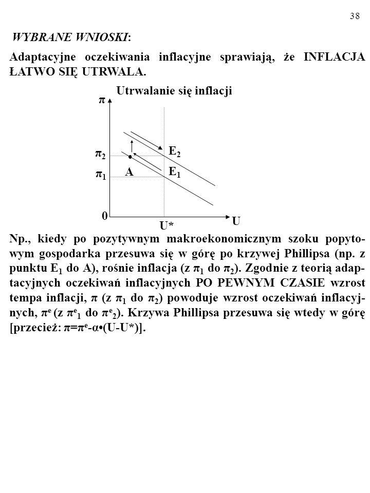 WYBRANE WNIOSKI:Adaptacyjne oczekiwania inflacyjne sprawiają, że INFLACJA ŁATWO SIĘ UTRWALA.