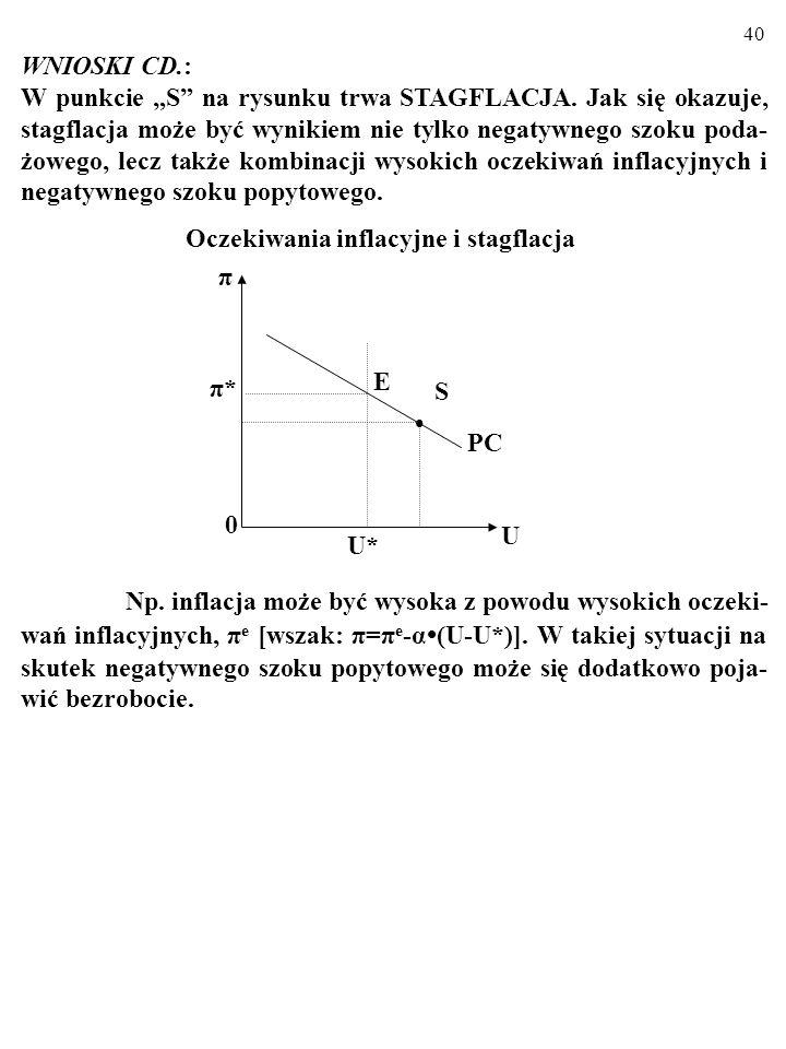 Oczekiwania inflacyjne i stagflacja π