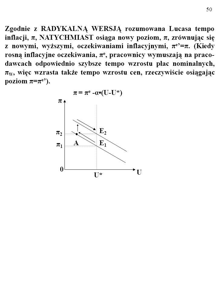 Zgodnie z RADYKALNĄ WERSJĄ rozumowana Lucasa tempo inflacji, π, NATYCHMIAST osiąga nowy poziom, π, zrównując się z nowymi, wyższymi, oczekiwaniami inflacyjnymi, πe'=π. (Kiedy rosną inflacyjne oczekiwania, πe, pracownicy wymuszają na praco-dawcach odpowiednio szybsze tempo wzrostu płac nominalnych, πW, więc wzrasta także tempo wzrostu cen, rzeczywiście osiągając poziom π=πe').