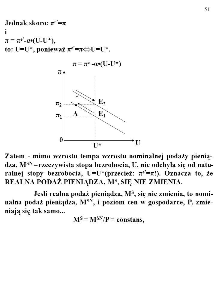 Jednak skoro: πe'=π i. π = πe'-α•(U-U*), to: U=U*, ponieważ πe'=πU=U*.