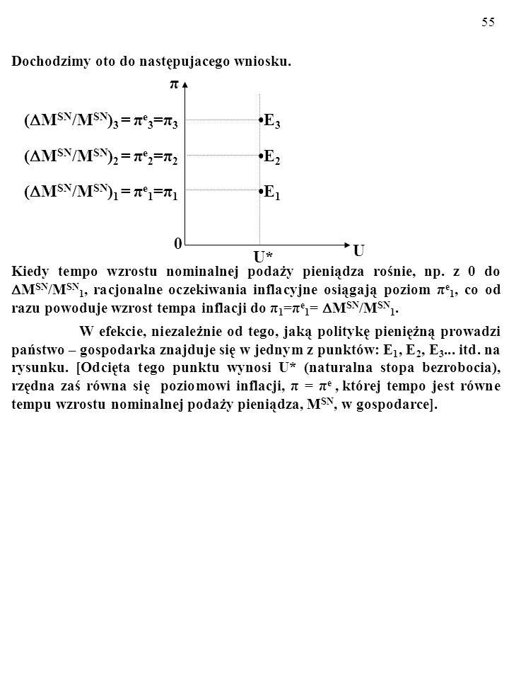 U U* •E3 •E2 •E1 π (MSN/MSN)3 = πe3=π3 (MSN/MSN)2 = πe2=π2