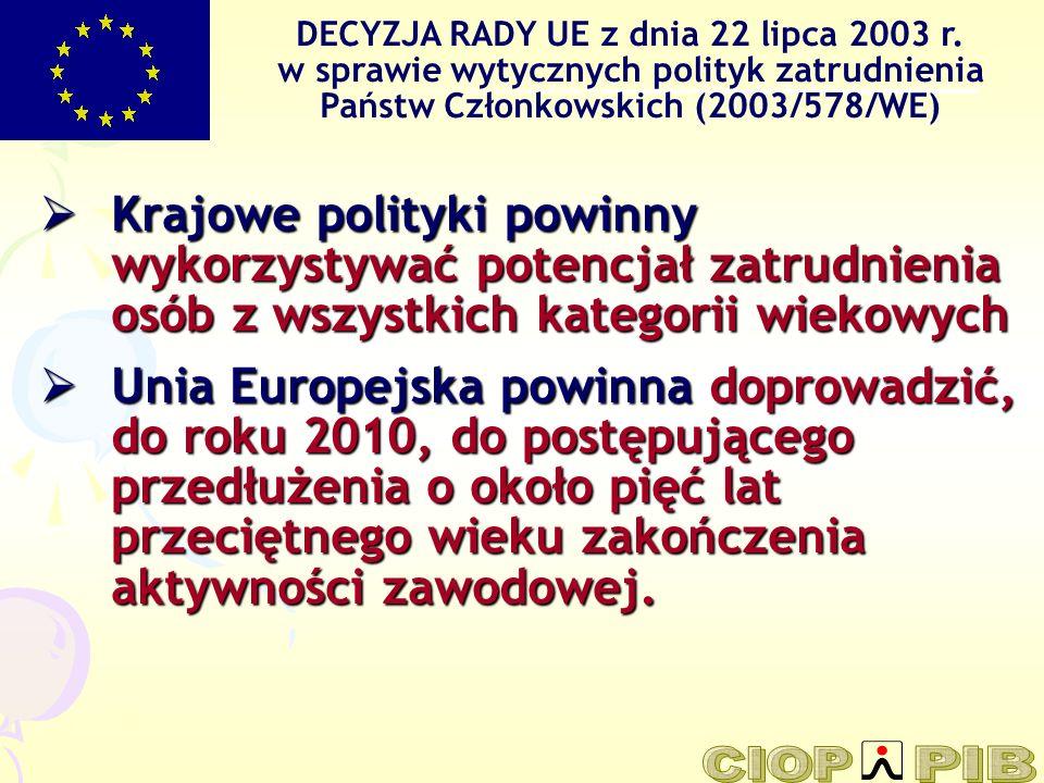 DECYZJA RADY UE z dnia 22 lipca 2003 r