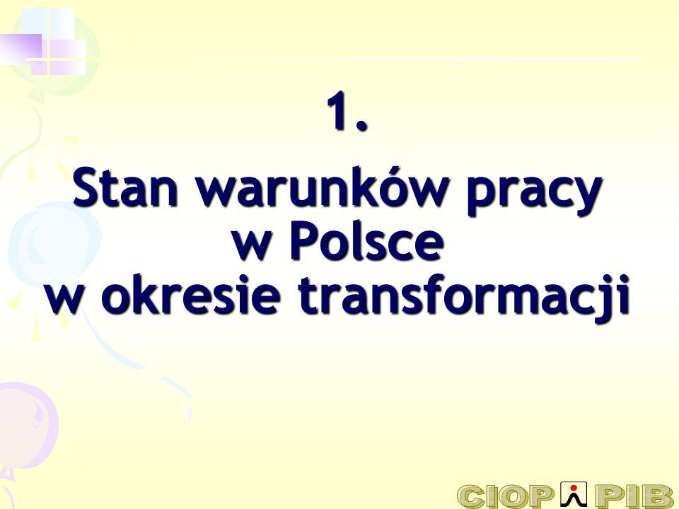 Stan warunków pracy w Polsce w okresie transformacji