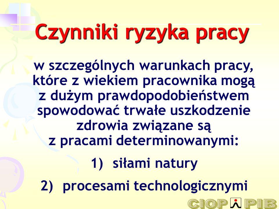 procesami technologicznymi