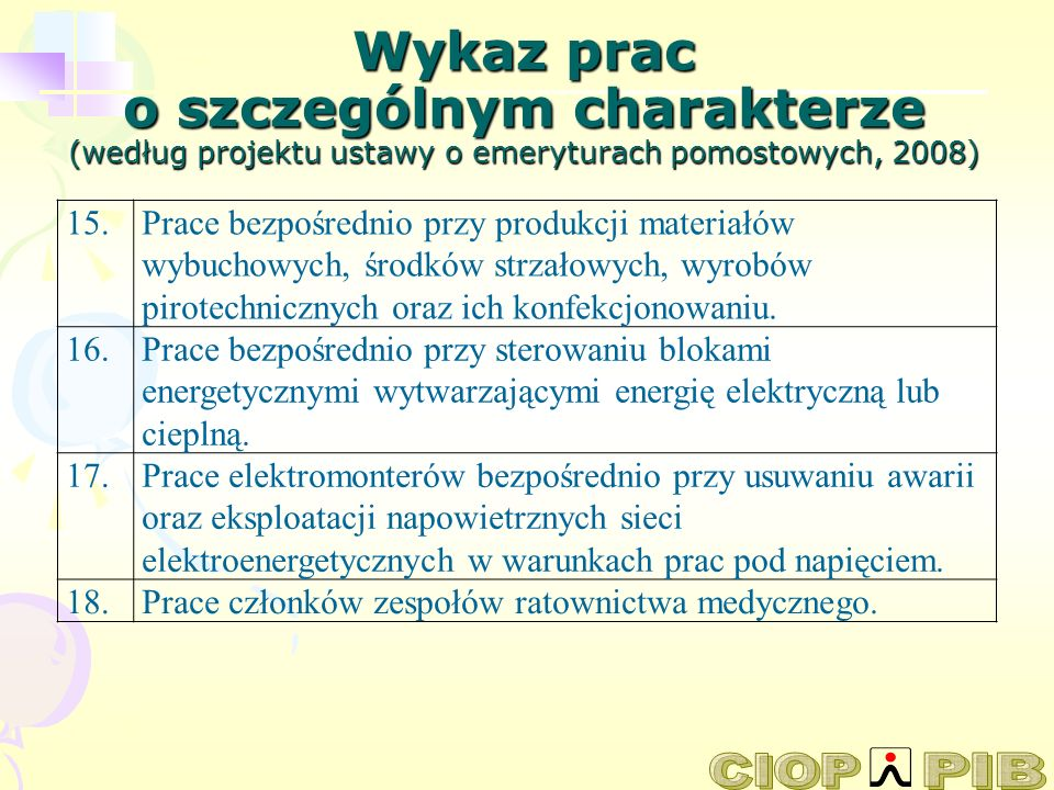 Wykaz prac o szczególnym charakterze (według projektu ustawy o emeryturach pomostowych, 2008)