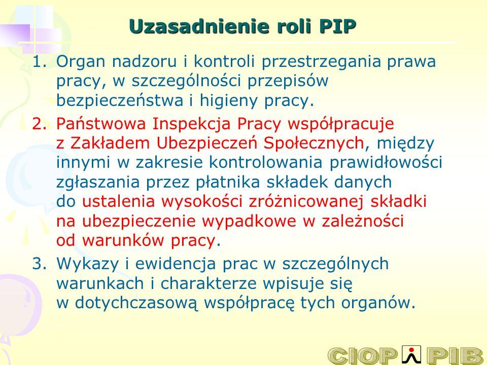 Uzasadnienie roli PIP Organ nadzoru i kontroli przestrzegania prawa pracy, w szczególności przepisów bezpieczeństwa i higieny pracy.