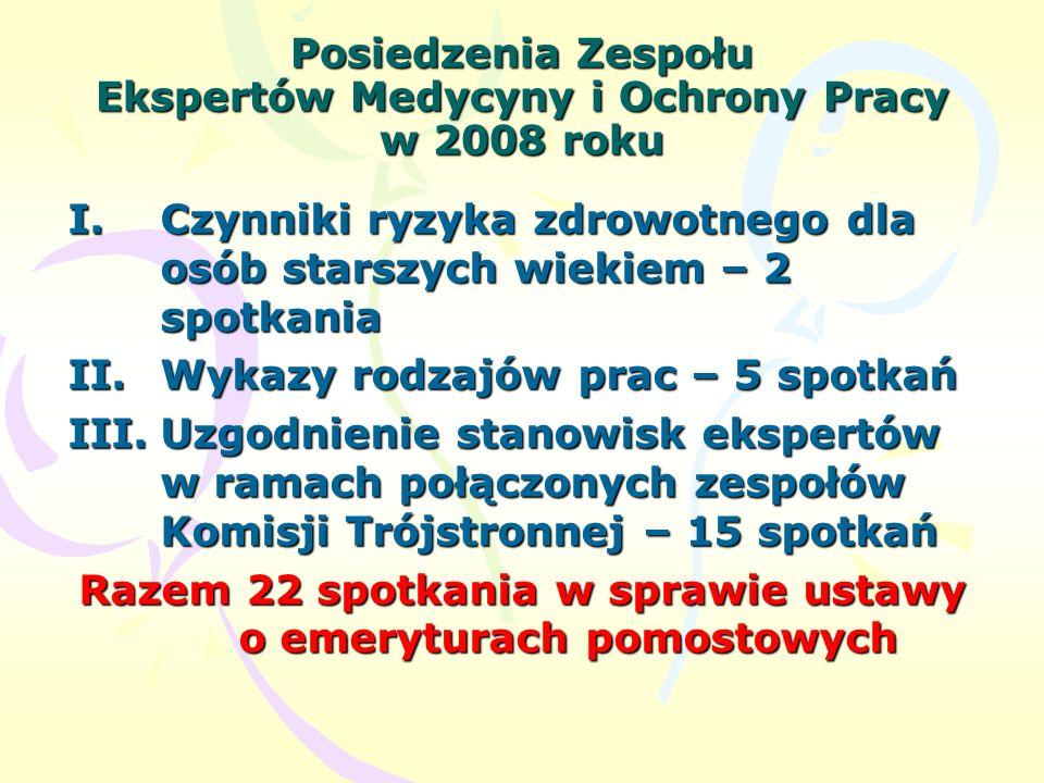 Posiedzenia Zespołu Ekspertów Medycyny i Ochrony Pracy w 2008 roku